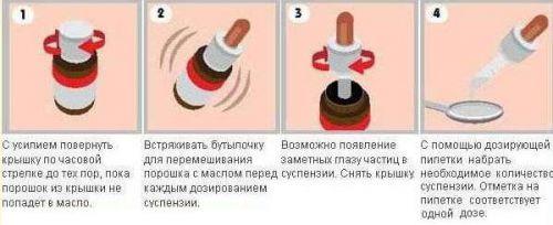 Применение бифиформа
