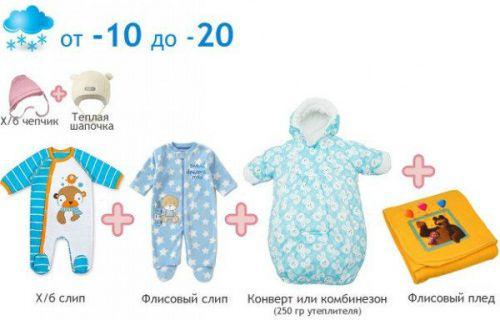 Одежда младенцу для зимней прогулки