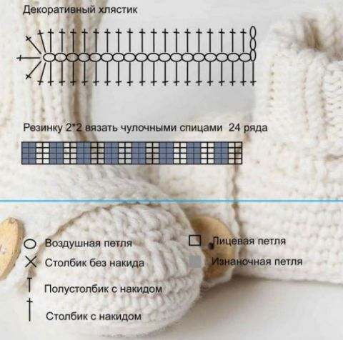 Схема хлястика