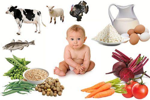 Продукты у ребенка