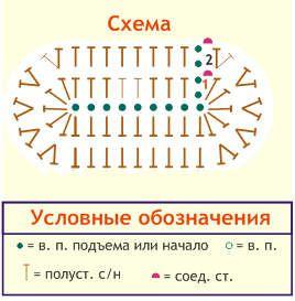 Схема вязания пятки