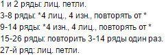 vjaz-shapochki-nov-17-242x81 Шапочка для новорожденного спицами, 25 моделей с описанием и видео уроками, Вязание для детей
