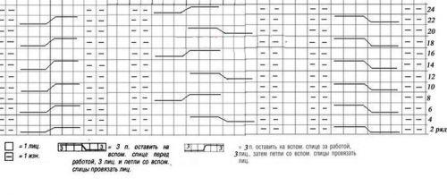 vjaz-shapochki-nov-5-500x218 Шапочка для новорожденного спицами, 25 моделей с описанием и видео уроками, Вязание для детей