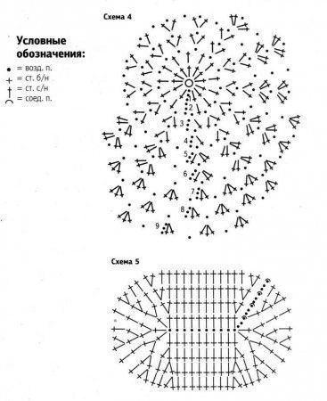 Схема вязания шапки и пинеток