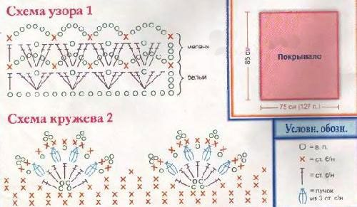 Схема узора вязания
