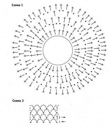 Схема кокетки и подола