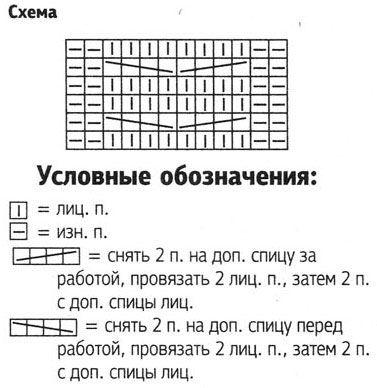 Схема рисунка вязания
