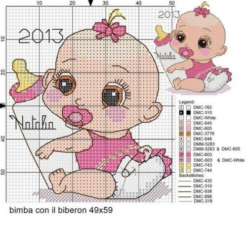 Схема вышивки метрики для девочки