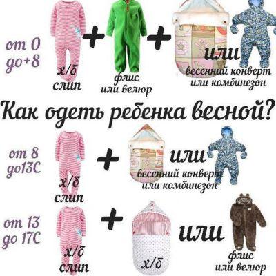 Одежда для прогулок для ребенка