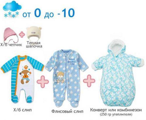 Одежда для ребенка для холодной погоды