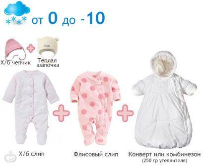 Одежда на зиму от 0 до -10 градусов