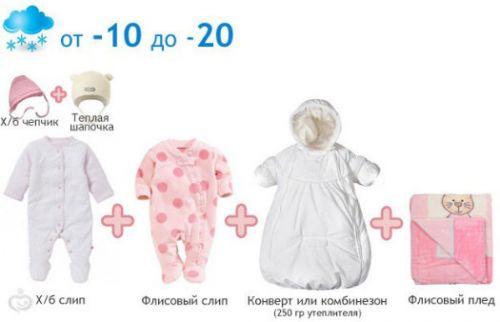 Одежда на зиму от -10 до -20 градусов