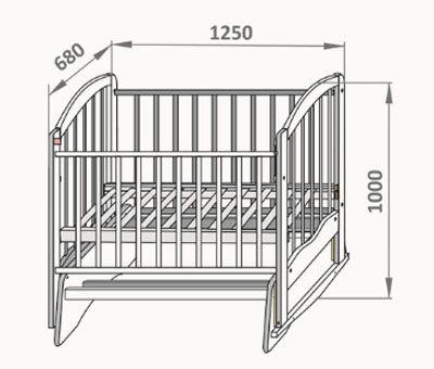 Оптимальные размеры детской кроватки