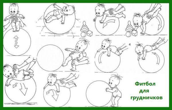 Упражнения для новорожденного на фитболе