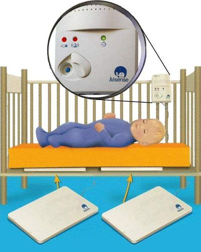 Схема работы монитора дыхания